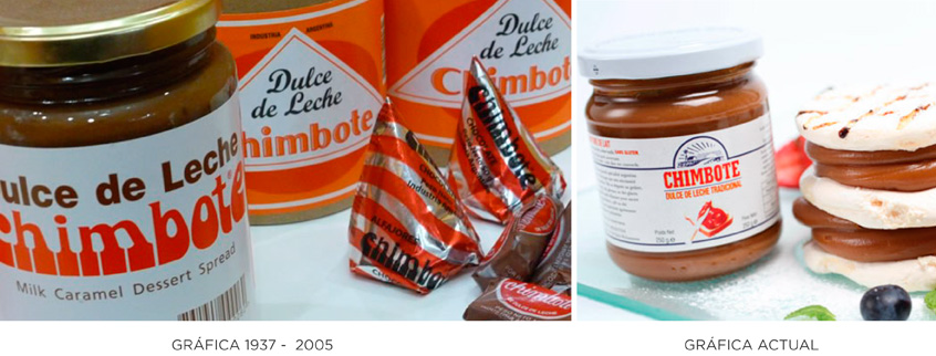 Chimbote packaging historicos y actual